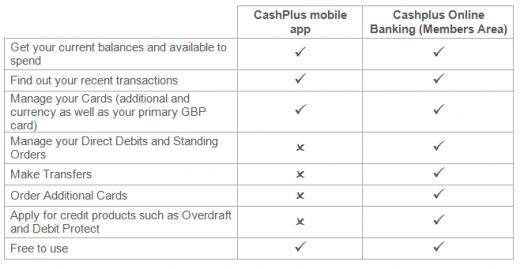 Cashplus Quick Guide
