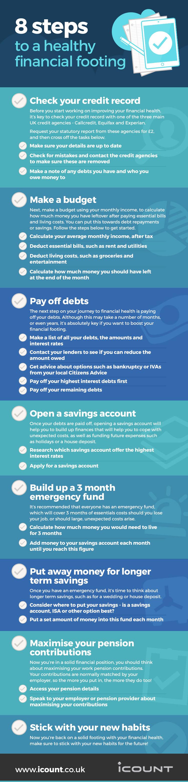 Checklist your way to healthy finances