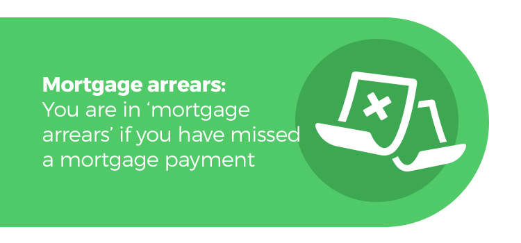Mortgage arrears - when you have missed a payment